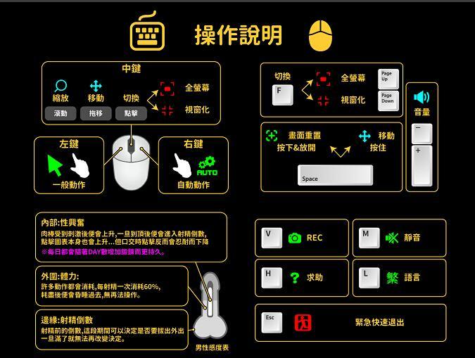 【日系互动SLG/中文/全动态】迷失的生命:Lost Life Ver1.16 官方中文版【更新/PC+安卓】